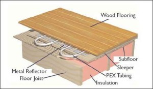 heat flooring floor radiant heating hydronic and installation a toronto typical repair